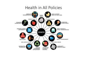 Health in All Policies